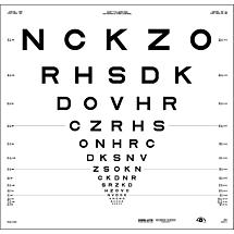 Originele ETDRS-serie - SLOAN-letters - NCKZO