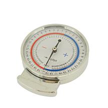 Curvemeter